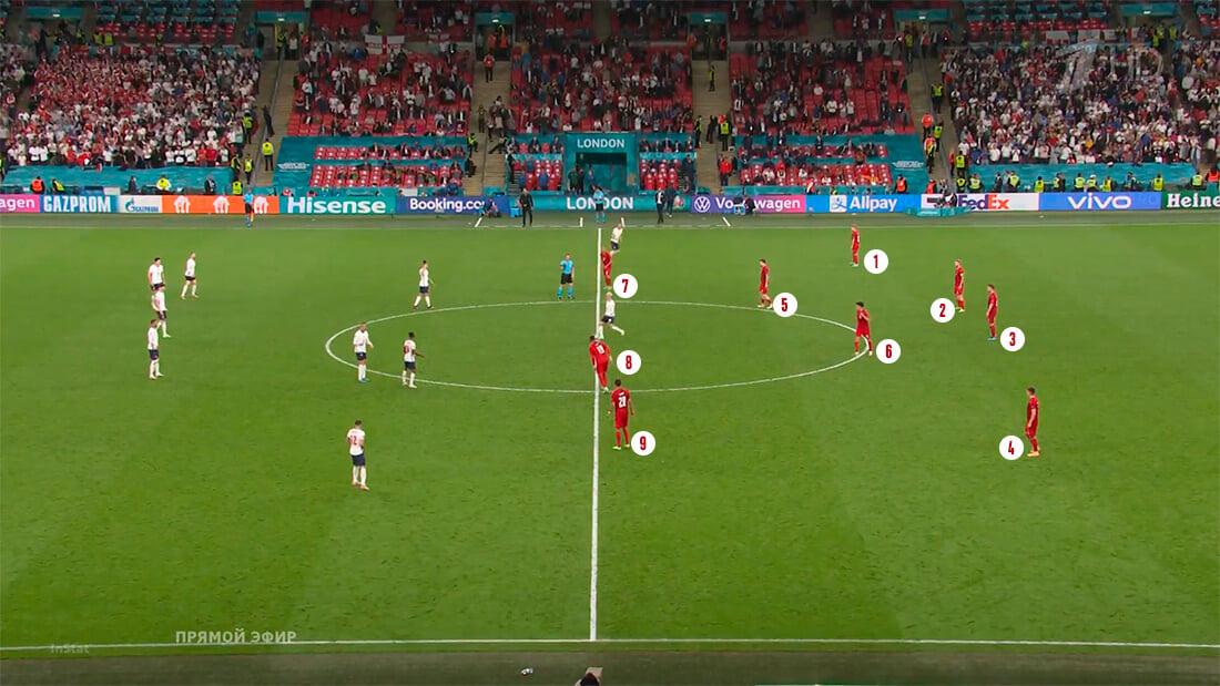 Представляете, Дания вдесятером доигрывала 15 минут! Йенсен сломался после 6-й замены 😳