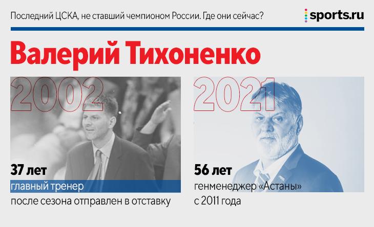 Последний ЦСКА, не ставший чемпионом России. Где они сейчас?