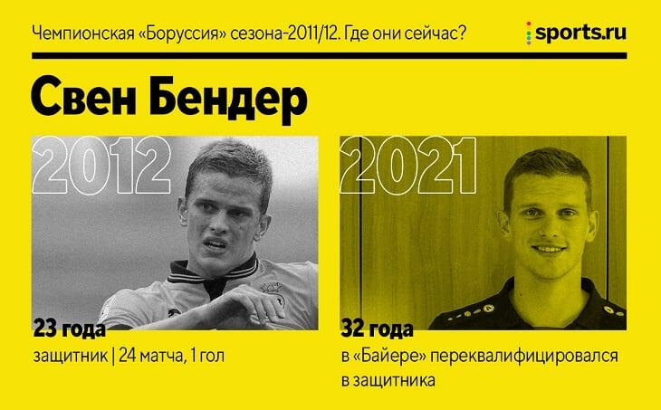Чемпионская «Боруссия» Клоппа. Где они сейчас?