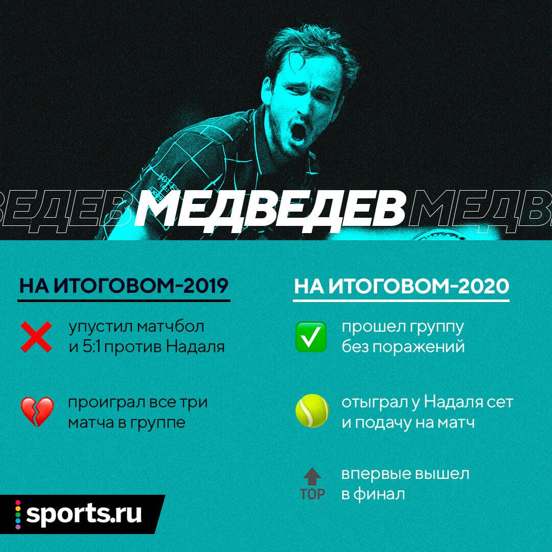 У Медведева ничего не выходит с первого раза. В прошлом году он провалил итоговый, а сегодня сыграет за титул