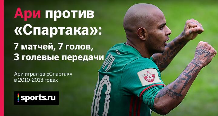 Форвард «Локомотива» Ари предчувствовал, что забьет гол «Спартаку» вматче 20-го тура