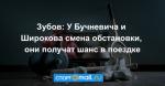 Зубов: У Бучневича и Широкова смена обстановки, они получат шанс в поездке