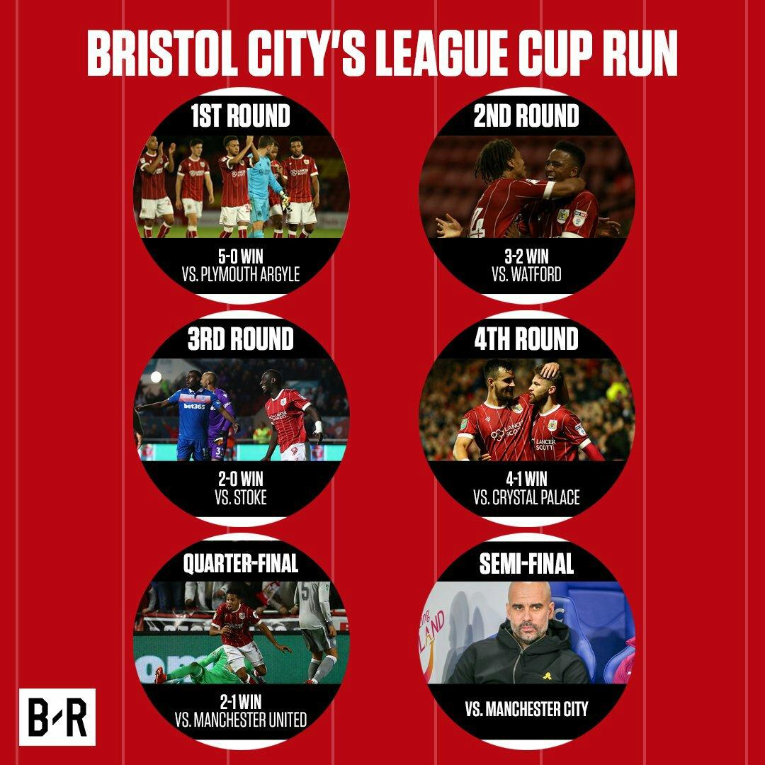 Прогноз на матч Бристоль Сити - Уиган Атлетик 06 августа 2016