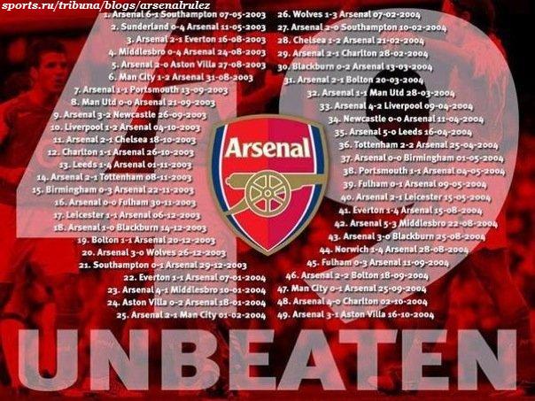 премьер-лига Англия, Арсенал, рекорды