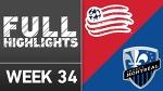 HIGHLIGHTS   New England Revolution vs. Montreal Impact