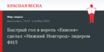Быстрый гол в ворота «Енисея» сделал «Нижний Новгород» лидером ФНЛ