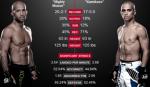 Чемпионские поединки Сентября - История UFC - Блоги - Sports.ru