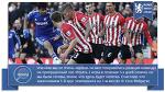 И так сойдёт. Обзор ничьи «Челси» и «Саутгемптона» - Rows about Chelsea - Блоги - Sports.ru