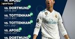 Роналду - первый игрок в истории Лиги Чемпионов, забивший во всех 6-ти мачтах группового этапа