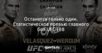 Останется только один. Статистическое превью главного боя UFC 188 - Смешать, но не взбалтывать! - Блоги - Sports.ru