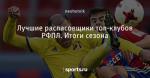 Лучшие распасовщики топ-клубов РФПЛ. Итоги сезона