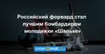 Российский форвард стал лучшим бомбардиром молодежки «Шальке»