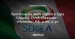 Прогнозы на матч первого тура Серии А 17/18 «Верона» - «Наполи». Кф. 2.26, 2.30