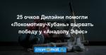 25 очков Дилэйни помогли «Локомотиву-Кубань» вырвать победу у «Анадолу Эфес»
