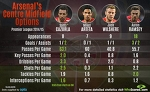 Санти и другие - Arsenal Today - Блоги - Sports.ru