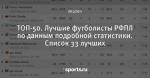 ТОП-50. Лучшие футболисты РФПЛ по данным подробной статистики. Список 33 лучших