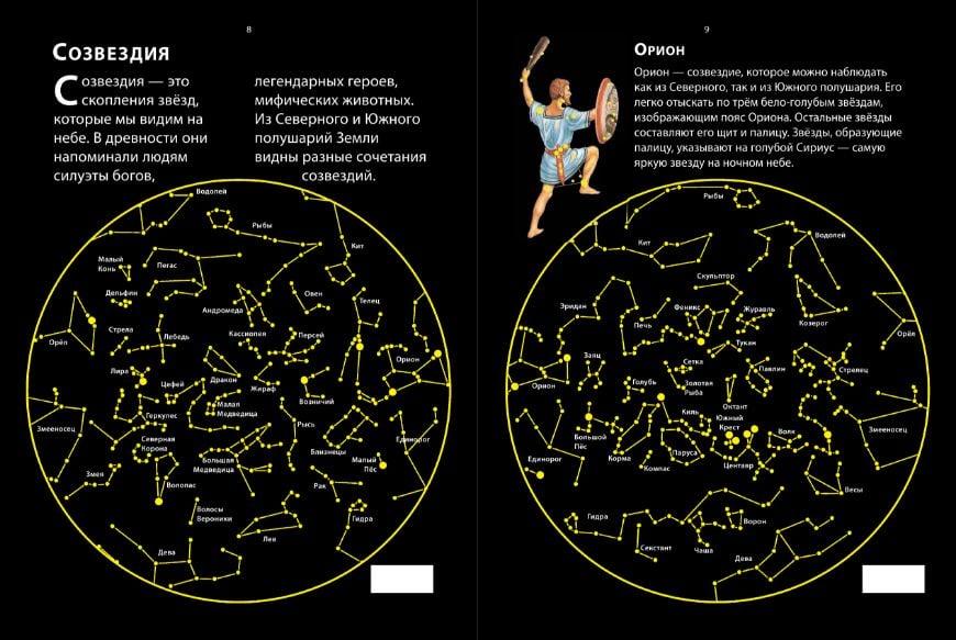 Картинки все созвездия северное полушарие