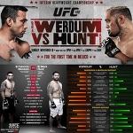 На кого ставить? Прогоз на чемпионский бой «Марк Хант - Фабрисио Вердум», UFC 180, 15 ноября - Бойцовские ставки - Блоги - Sports.ru