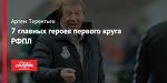 7 главных героев первого круга РФПЛ