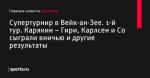 1-й тур. Карякин – Гири, Карлсен и Со сыграли вничью и другие результаты, Супертурнир в Вейк-ан-Зее - Шахматы - Sports.ru