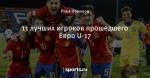11 лучших игроков прошедшего Евро U-17