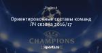 Ориентировочные составы команд ЛЧ сезона 2016/17