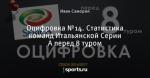 Оцифровка №14. Статистика команд Итальянской Серии А перед 8 туром