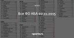 Все ФО НБА 02.11.2015