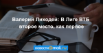 Валерий Лиходей: В Лиге ВТБ второе место, как первое