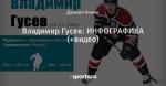 Владимир Гусев: ИНФОГРАФИКА (+видео)