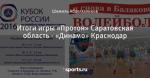 Итоги игры «Протон» Саратовская область - «Динамо» Краснодар