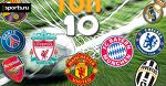 Рейтинг самых дорогих команд Европы от CIES football observatory