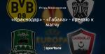 «Краснодар» - «Габала» - превью к матчу