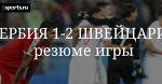 Сильная сторона Сербии обернулась ее же слабостью - обзор матча