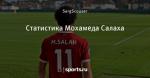 Статистика Мохамеда Салаха