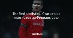 The Red statistics. Статистика прогнозов за Февраль 2017