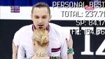 RUSSIAN TEAM FOR WORLDS ll VOLOSOZHAR - TRANKOV ll @russian_team_fs