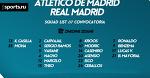 Заявка «Реала» на матч против «Атлетико»