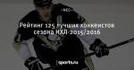 Рейтинг 125 лучших хоккеистов сезона НХЛ-2015/2016