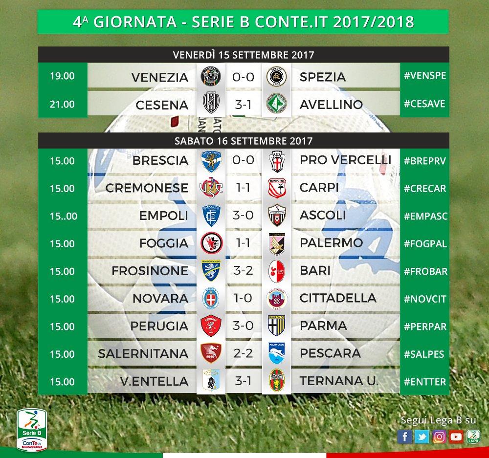 Прогноз на матч Салернитана - Парма