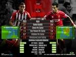 Dusan Tadic vs Philippe Coutinho - Англия сегодня - Блоги - Sports.ru
