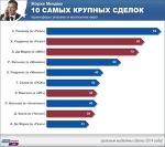 Умеет же! - This Sporting Life - Блоги - Sports.ru
