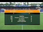 Сатурн 7-0 Этцелла. Кубок Интертото-2008