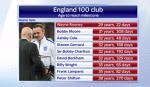 England 100 club - Англия сегодня - Блоги - Sports.ru
