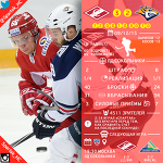 HC Spartak Moscow on Twitter