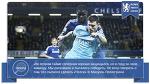 Джентльменская ничья. О «центральном» матче тура между «Челси» и «Сити» - Rows about Chelsea - Блоги - Sports.ru