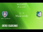 ASA – Pandurii 2-0 ( 3-0 la Masa verde ) | REZUMAT | Gorjenii au refuzat să mai iasă de la vestiare!