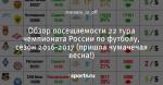 Обзор посещаемости 22 тура чемпионата России по футболу, сезон 2016-2017 (пришла чумачечая весна!)