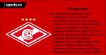 Спартак, как самый дорогой футбольный симулятор