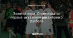 Золотая пора. Статистика за первые 10 сезонов российского футбола